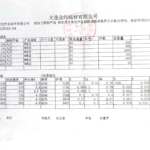 Rubber physical properties report